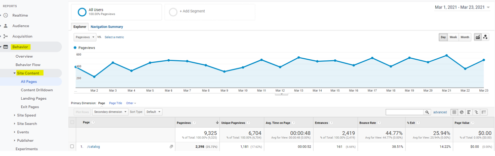 Get Started with Google Analytics