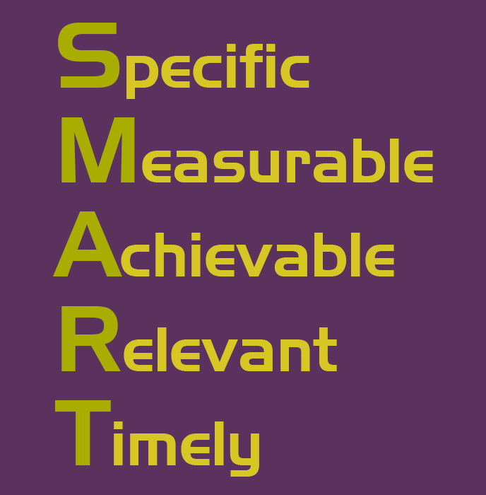 SMART Specific, Measurable, Achievable, Relevant, Timely